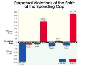 perpetual-violations-chart